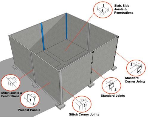 Tech Talk Waterproofing Precast Concrete Tanks Penetron